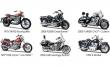 Moto 1:18 Harley-Davidson Serie 30