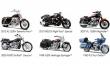 Moto 1:18 Harley-Davidson Serie 31